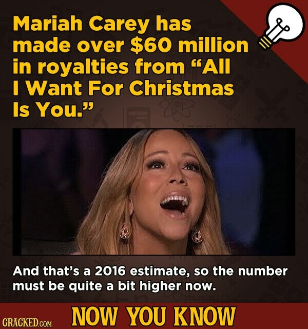 Mariah Carey has made over $60 million in royalties from All I Want For Christmas Is You. And that's a 2016 estimate, So the number must be quite a