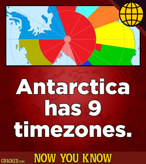 XX Antarctica has 9 timezones. NOW YOU KNOW CRACKED COM