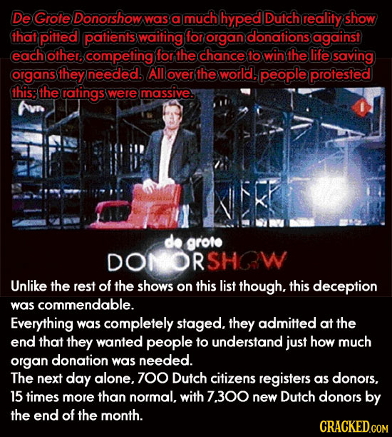 De Groie Donorshow was a much hyped Dutch reality show that pitted patients waiting for organ donations against each other. competing for the chance t