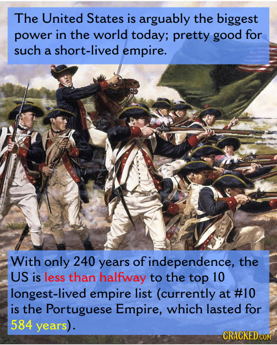 The United States is arguably the biggest power in the world today; pretty good for such a short-lived empire. With only 240 years of independence, th