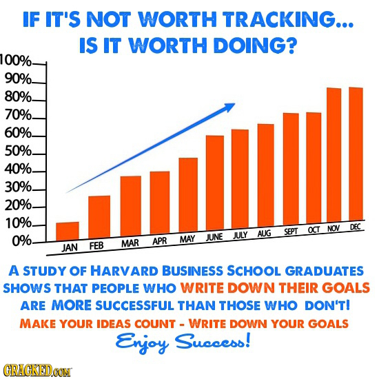IF IT'S NOT WORTH TRACKING... IS IT WORTH DOING? 100%. 90%. 80%. 70% 60%. 50%. 40%. 30%. 20% 10%. DEC SEPT OCT NOV 0%. JULY AUG MAR APR MAY JUNE JAN F
