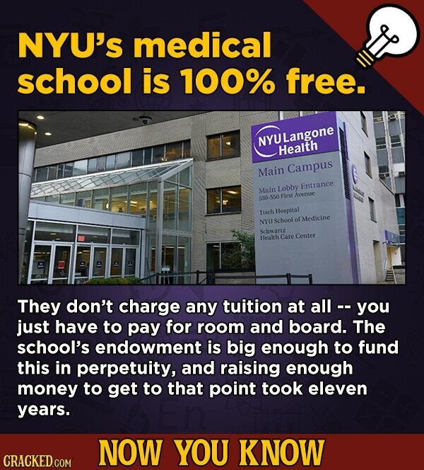 NYU'S medical school is 100% free. NYULangone Health Main Campus Main Lobby Enirance 580 -550 First Avenue Tisch Hospiral of Medicine NYuSchool Sctiwa