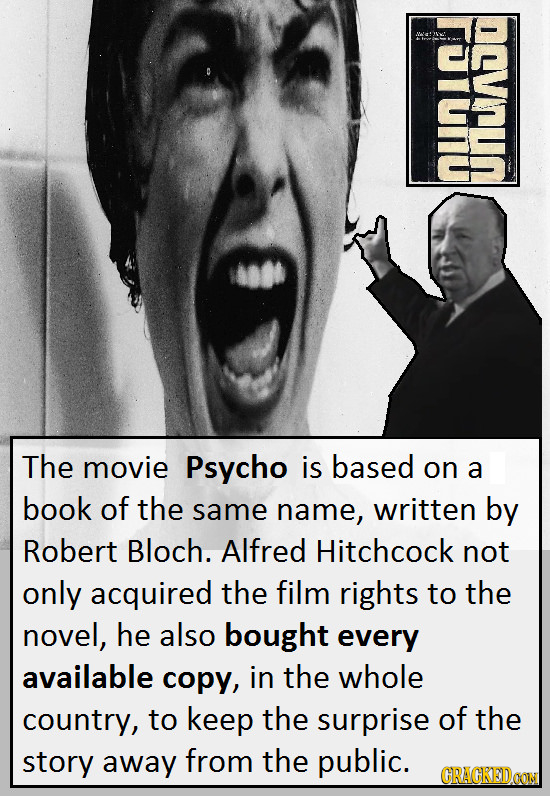 OIUNU SYHO The movie Psycho is based on a book of the same name, written by Robert Bloch. Alfred Hitchcock not only acquired the film rights to the no