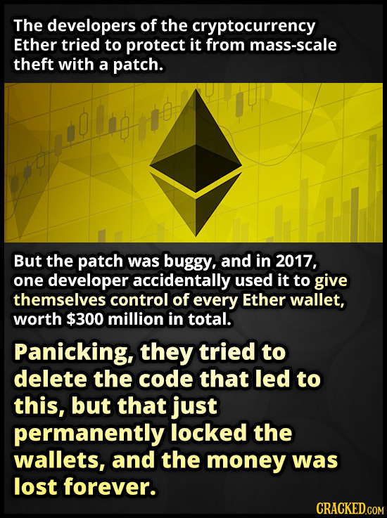 The developers of the cryptocurrency Ether tried to protect it from mass-scale theft with a patch. But the patch was buggy, and in 2017, one developer