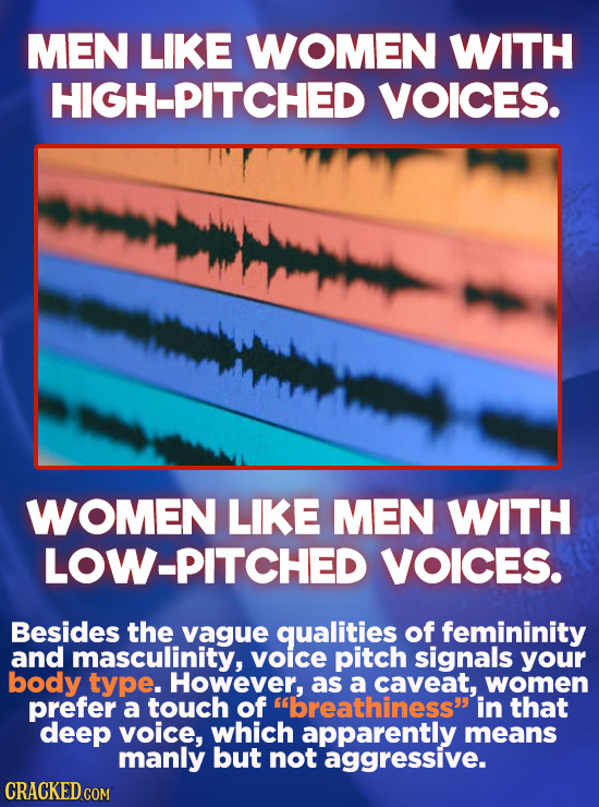 MEN LIKE WOMEN WITH HIGH-PITCHED VOICES. WOMEN LIKE MEN WITH LOW-PITCHED VOICES. Besides the vague qualities of femininity and masculinity, voice pitc