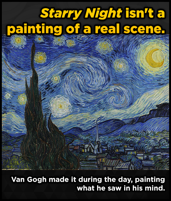 Starry Night isn't a painting of a real scene. Van Gogh made it during the day, painting what he saw in his mind.