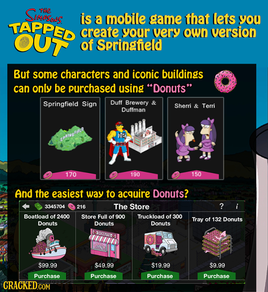 The 18 Greediest Things Done By The Gaming Industry
