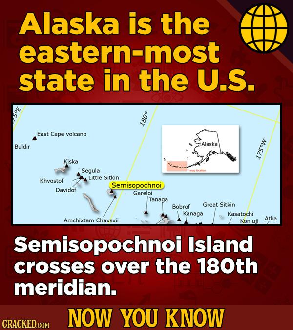 Alaska is the eastern-most state in the U.S. 180 East Cape volcano Buldir Alaska sow Kiska Segula Little Sitkin Khvostof Semisopochnoi Davidof Gareloi
