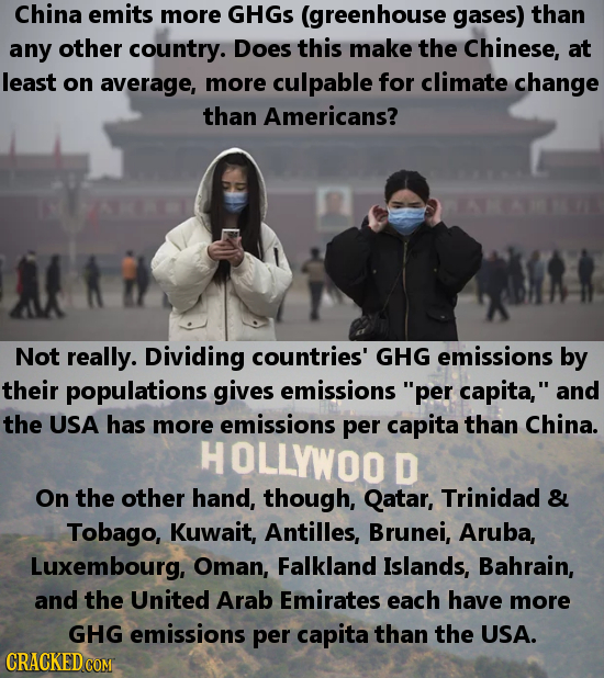 China emits more GHGS (greenhouse gases) than any other country. Does this make the Chinese, at least on average, more culpable for climate change tha