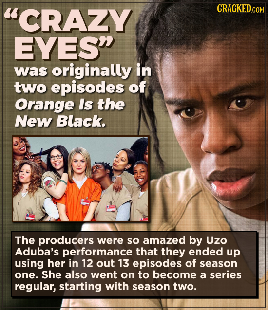 CRAZY EYES was originally in two episodes of Orange Is the New Black. The producers were sO amazed by Uzo Aduba's performance that they ended up usi
