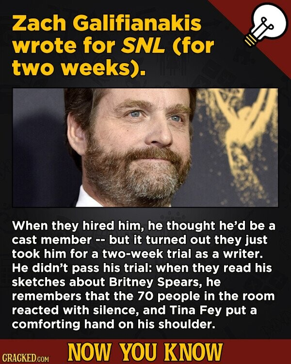 Zach Galifianakis wrote for SNL (for two weeks). When they hired him, he thought he'd be a cast member -- but it turned out they just took him for a t