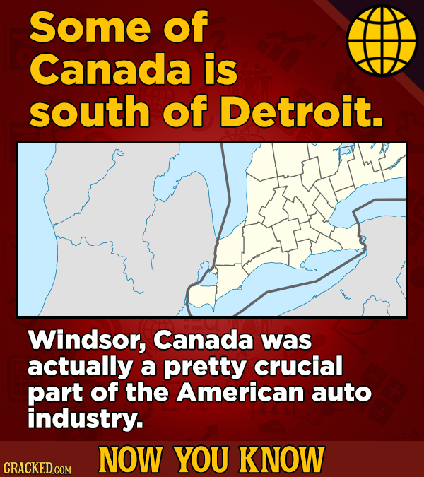 Some of Canada is south of Detroit. Windsor, Canada was actually a pretty crucial part of the American auto industry. NOW YOU KNOW CRACKED COM