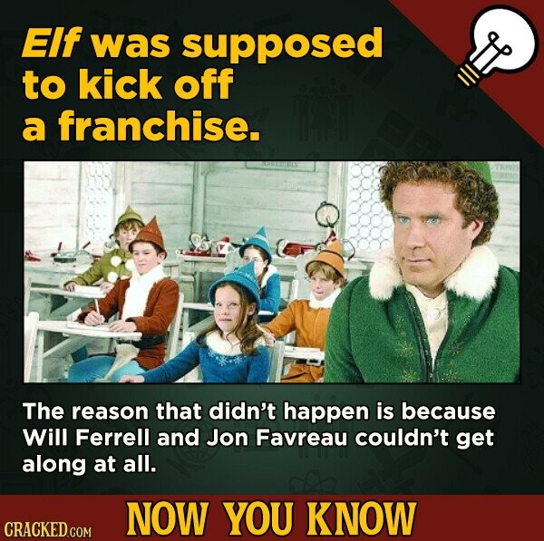 EIf was supposed to kick off a franchise. The reason that didn't happen is because Will Ferrell and Jon Favreau couldn't get along at all. NOW YOU KNO