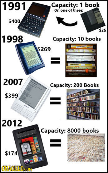 20 Mind-Blowing Then vs. Now Comparisons