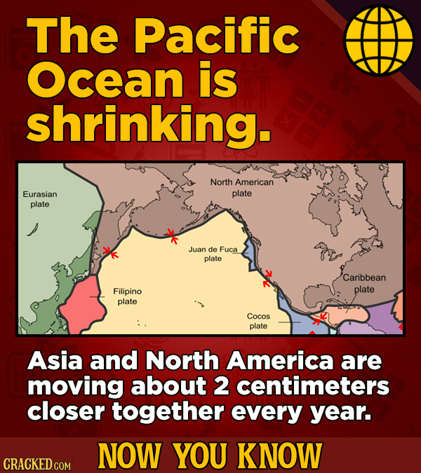 The Pacific Ocean is shrinking. North American Eurasian plate plate Juan de Fuca plate Caribbean Filipino plate plate Cocos plate Asia and North Ameri