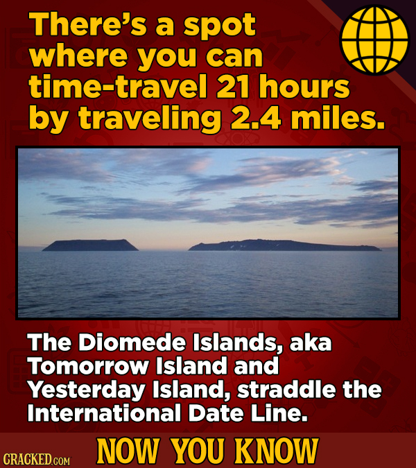 There's a spot where you can time-travel 21 hours by traveling 2.4 miles. The Diomede Islands, aka Tomorrow Island and Yesterday Island, straddle the
