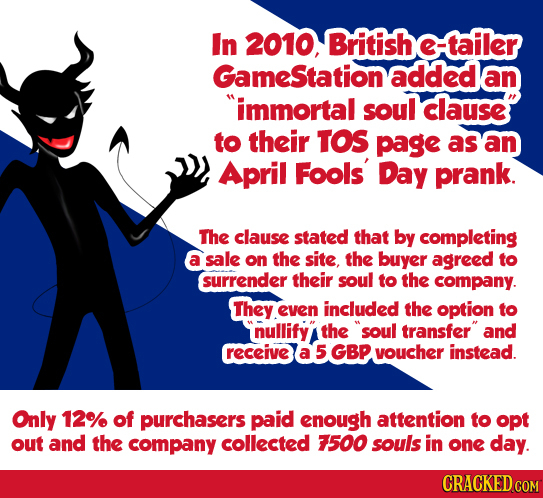 In 2010, British e-tailer Gamestation added an immortal soul clause TO their TOS page as an April Fools Day prank. The clause stated that by completi