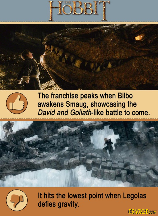 HOBBIT THE The franchise peaks when Bilbo awakens Smaug, showcasing the David and Goliath-like battle to come. It hits the lowest point when Legolas d
