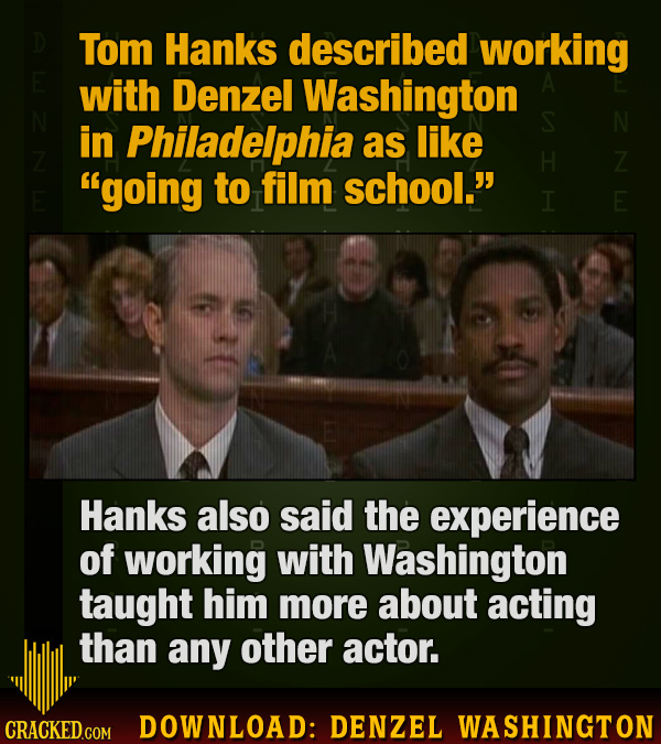 Download: 12 Denzel Washington Essential Knowledge Hyperfacts