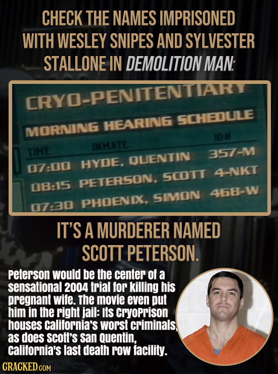 CHECK THE NAMES IMPRISONED WITH WESLEY SNIPES AND SYLVESTER STALLONE IN DEMOLITION MAN: CRYO-PENITENTIART SCHEDULE HEARING MORNIING 10# INHATE TINE 35