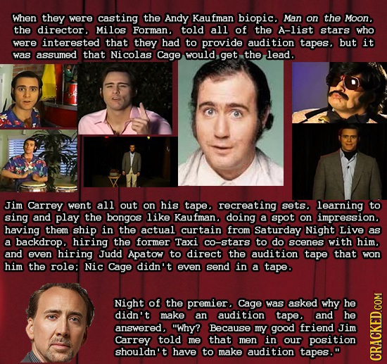 When they were casting the Andy Kaufman biopic. Man on the Moon. the director, ilos Forman, told all of the A-list stars who were interested that they