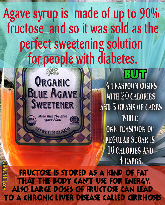 12 Products Marketed As Healthy (Are Secretly Awful For You)
