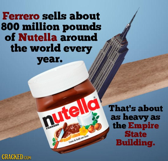 Ferrero sells about 800 million pounds of Nutella around the world every year. That's about nutella as heavy as the Empire FERRERO State e de aele Bui