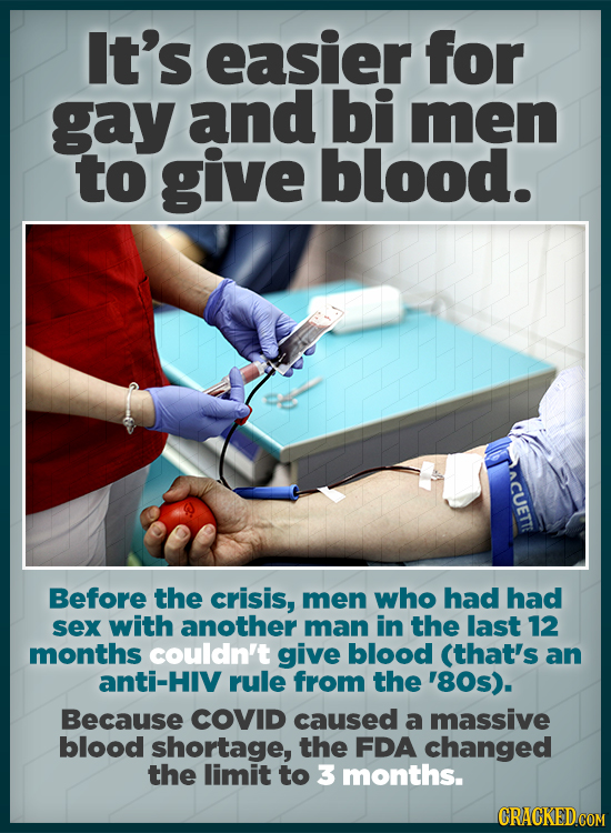 It's easier for gay and bi men to give blood. CUETTE Before the crisis, men who had had sex with another man in the last 12 months couldn't give blood