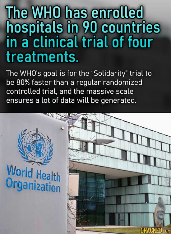 The WHO has enrolled hospitals in 90 countries in a clinical trial of four treatments. The WHO'S goal is for the Solidarity trial to be 80% faster t