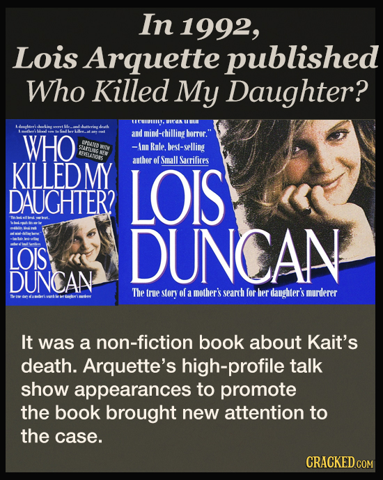 Whatever Happened to Lois Duncan?