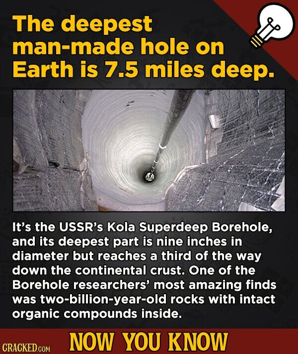 The deepest man-made hole on Earth is 7.5 miles deep. It's the USSR's Kola Superdeep Borehole, and its deepest part is nine inches in diameter but rea