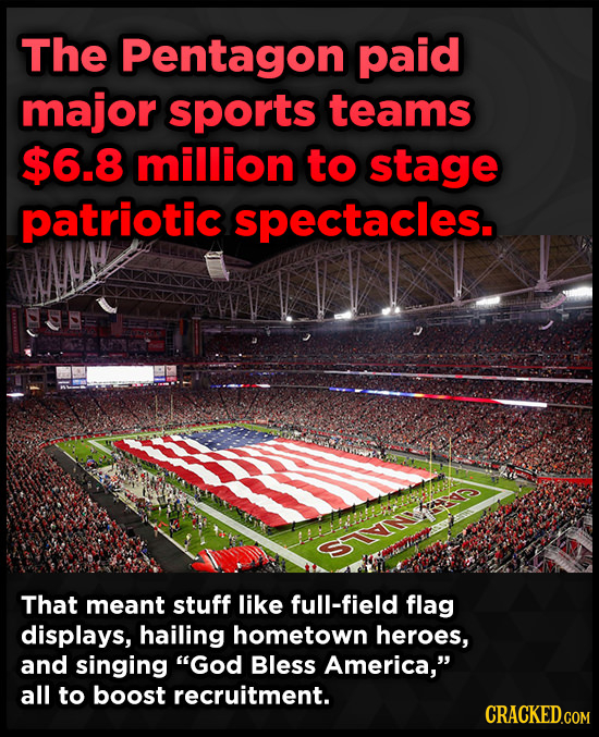 The Pentagon paid major sports teams $6.8 million to stage patriotic spectacles. That meant stuff like full-field flag displays, hailing hometown hero