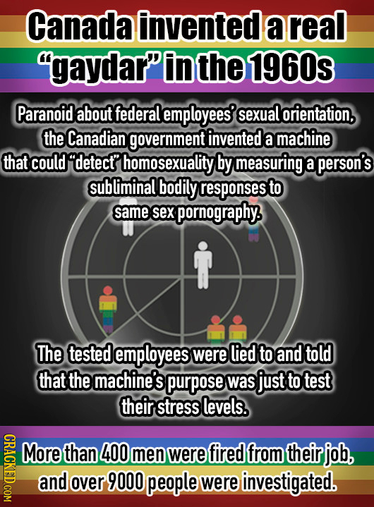 Canada invented a real gaydar' in the 1960s Paranoid about federal employees sexual orientation, the Canadian government invented a machine that coul
