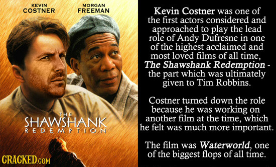 KEVIN MORGAN COSTNER FREEMAN Kevin Costner was one of the first actorS considered and approached to play the lead role of Andy Dufresne in one of the