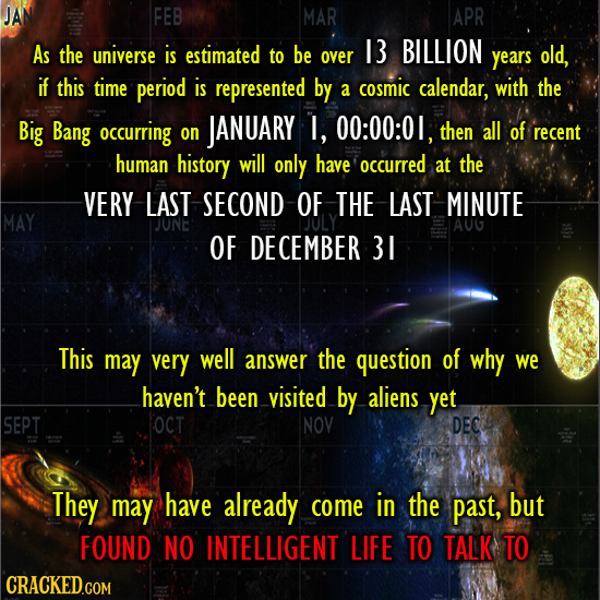 JAN FEB MAR APR As the universe is estimated to be 13 BILLION over years old, if this time period is represented by a cosmic calendar, with the Big Ba