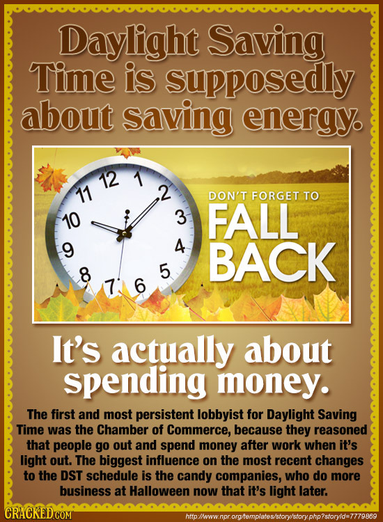 Daylight Saving Time is supposedly about saving energy 12 1 11 2 DON'T FORGET TO 3 FALL 10 9 4 BACK 8 5 7 It's actually about spending money. The firs