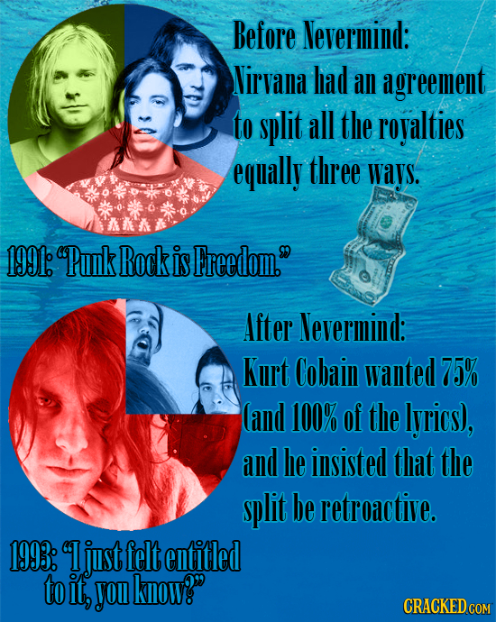 Before Nevermind: Virvanal had all agreement to split all the royalties equally three ways. 1991. Punk Rock is Freedom. After Nevermind: Kurt Cobain