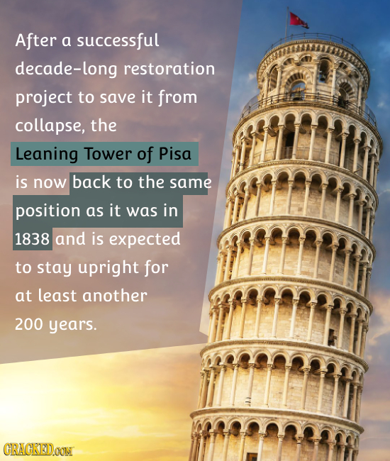 After a successful decade-long restoration project to save it from collapse, mt the Leaning Tower of Pisa is now back to the same position as it was i