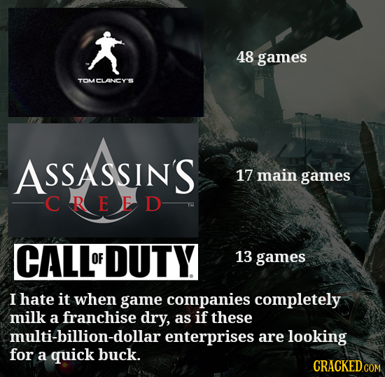 48 games TOMCLANCY'S ASSASSIN'S 17 main games CREED- CALLo OF DUTY 13 games I hate it when game companies completely milk a franchise dry, as if these