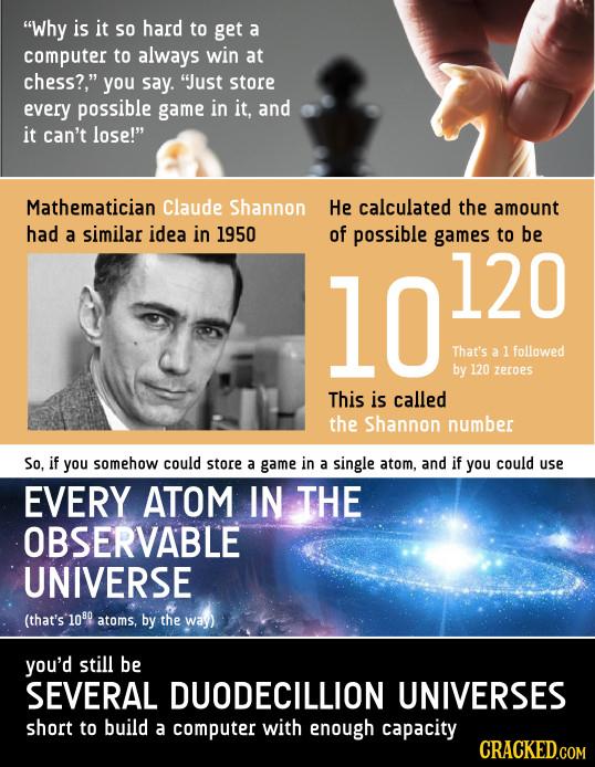 23 Insane (But True) Statistics