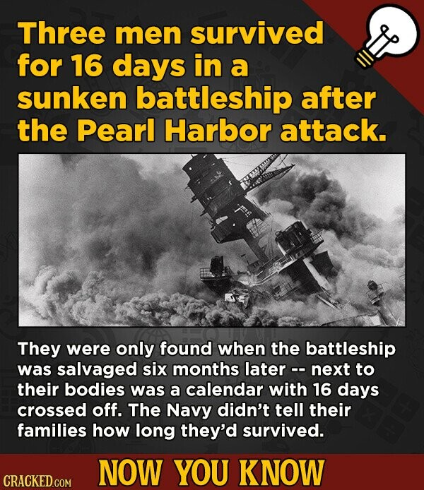 Three men survived for 16 days in a sunken battleship after the Pearl Harbor attack. They were only found when the battleship was salvaged six months
