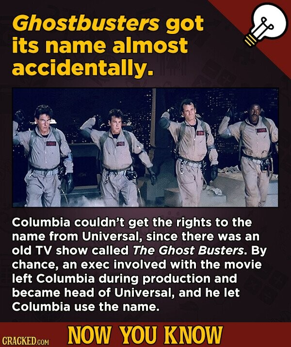 Ghostbusters got its name almost accidentally. Columbia couldn't get the rights to the name from Universal, since there was an old TV show called The
