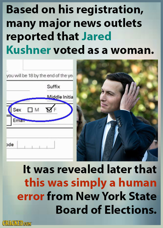 Based on his registration, many major news outlets reported that Jared Kushner voted as a woman. you will be 18 by the end of the ye Suffix Middle Ini