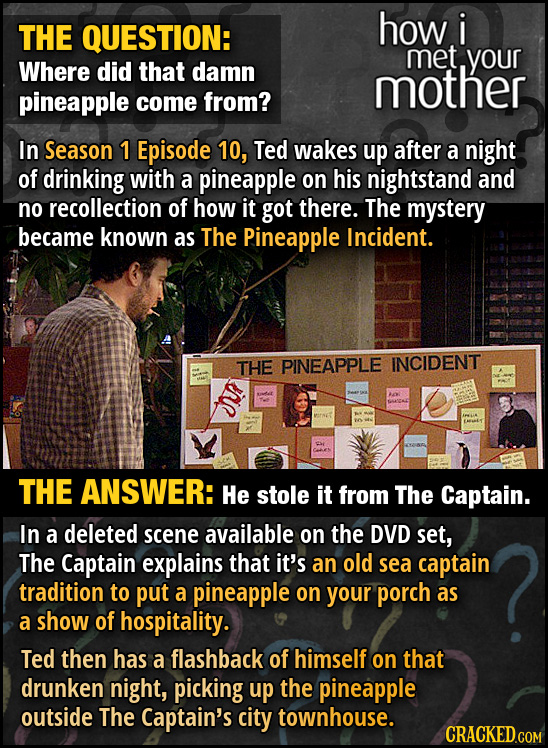 how THE QUESTION: i met. your Where did that damn mother pineapple come from? In Season 1 Episode 10, Ted wakes up after a night of drinking with a pi