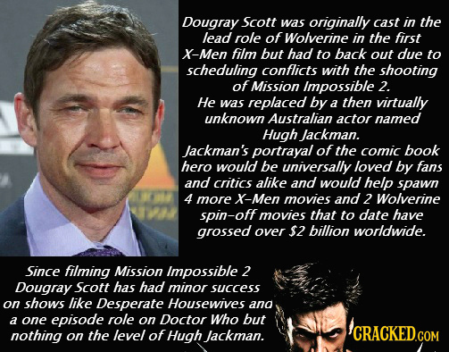 Dougray Scott was originally cast in the lead role of Wolverine in the first X-Men film but had to back out due to scheduling conflicts with the shoot