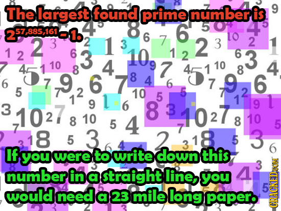 The largest found prime number is 9 8 504 2 57,885,161 1. 6 6 LO 2 3 2 1 7 3 2 3 2 1 2 3 10g 1 2 6 3 1 10 8 4 7 45 1 10 8 4 8 6 7 9 6 7 4 6