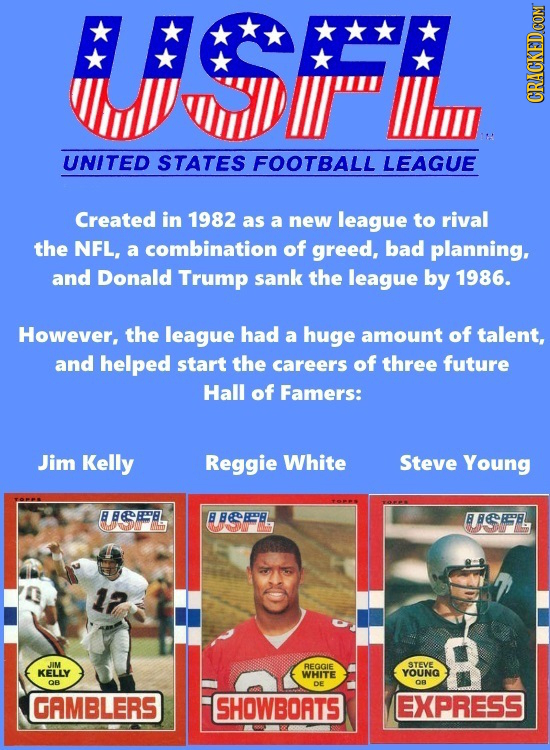 UNITED STATES FOOTBALL LEAGUE Created in 1982 as a new league to rival the NFL, a combination of greed, bad planning, and Donald Trump sank the league