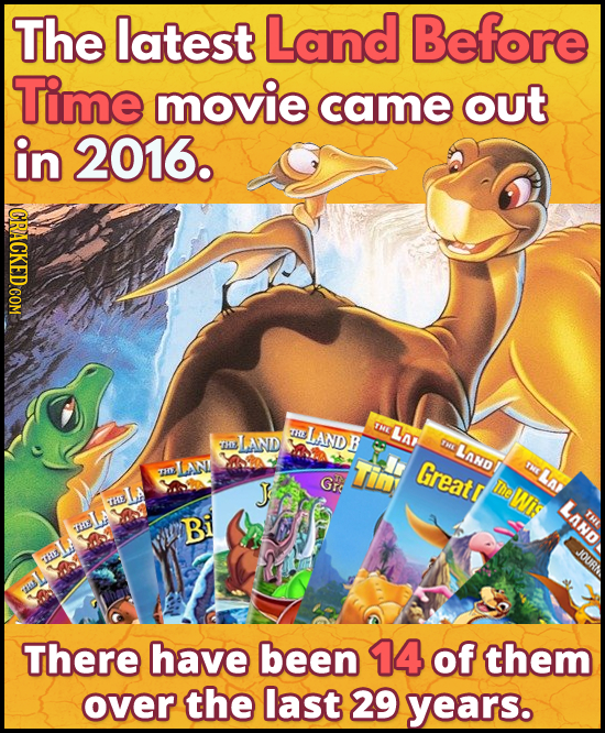 The latest Land Before Time movie came out in 2016. ICRACKEDCOM LAND TME THE Lar THE LAND B IWE LaND LANL Greatd THE TH Gro Lap J The Wis THE LANd THE
