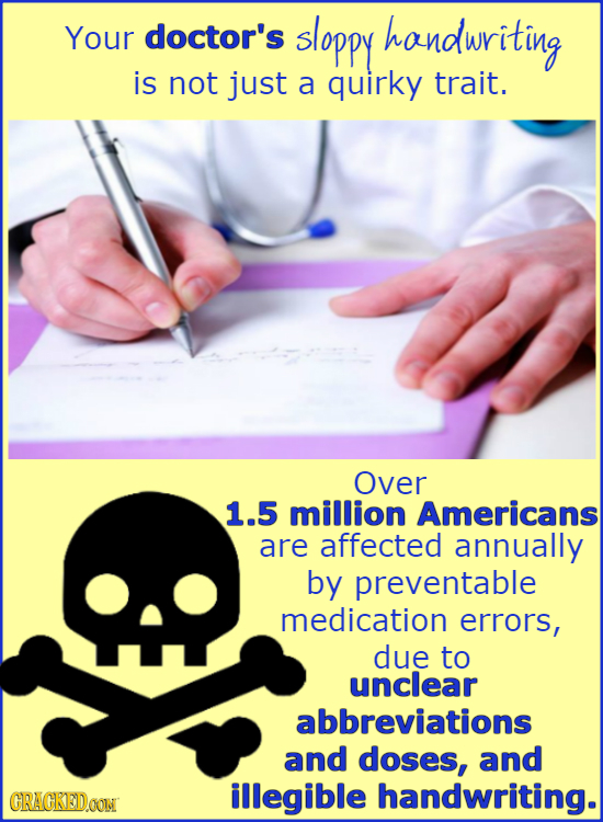 Your doctor's sloppy handwriting is not just a quirky trait. Over 1.5 million Americans are affected annually by preventable medication errors, due to