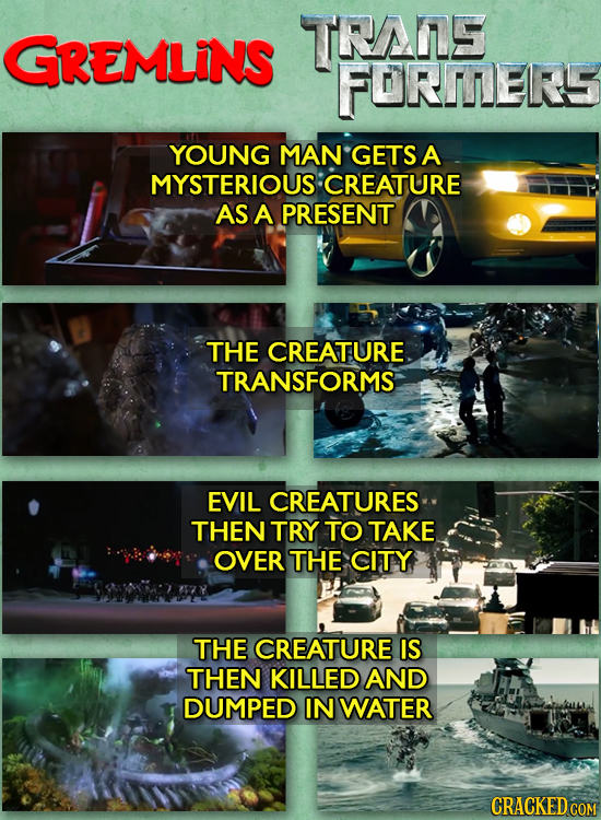GREMLINS TRANE FORERES YOUNG MAN GETS A MYSTERIOUS: CREATURE AS A PRESENT THE CREATURE TRANSFORMS EVIL CREATURES THEN TRY TO TAKE OVER THE CITY THE CR